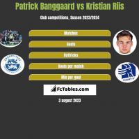 Patrick Banggaard vs Kristian Riis h2h player stats