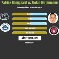 Patrick Banggaard vs Stefan Gartenmann h2h player stats