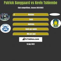 Patrick Banggaard vs Kevin Tshiembe h2h player stats