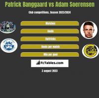 Patrick Banggaard vs Adam Soerensen h2h player stats