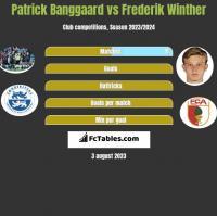 Patrick Banggaard vs Frederik Winther h2h player stats