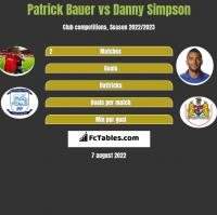 Patrick Bauer vs Danny Simpson h2h player stats