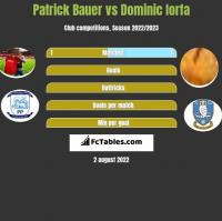 Patrick Bauer vs Dominic Iorfa h2h player stats