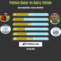 Patrick Bauer vs Harry Toffolo h2h player stats