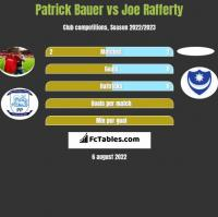Patrick Bauer vs Joe Rafferty h2h player stats