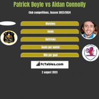 Patrick Boyle vs Aidan Connolly h2h player stats