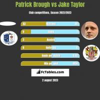 Patrick Brough vs Jake Taylor h2h player stats
