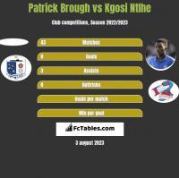 Patrick Brough vs Kgosi Ntlhe h2h player stats