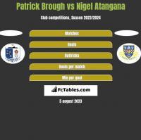 Patrick Brough vs Nigel Atangana h2h player stats