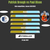 Patrick Brough vs Paul Dixon h2h player stats