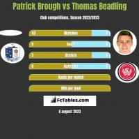 Patrick Brough vs Thomas Beadling h2h player stats