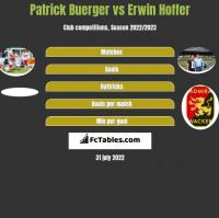 Patrick Buerger vs Erwin Hoffer h2h player stats