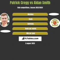 Patrick Cregg vs Aidan Smith h2h player stats