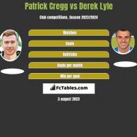 Patrick Cregg vs Derek Lyle h2h player stats