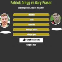 Patrick Cregg vs Gary Fraser h2h player stats