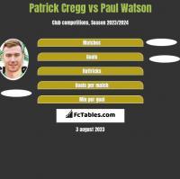 Patrick Cregg vs Paul Watson h2h player stats