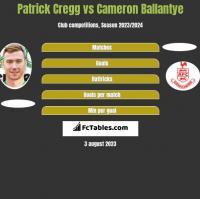 Patrick Cregg vs Cameron Ballantye h2h player stats