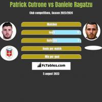 Patrick Cutrone vs Daniele Ragatzu h2h player stats