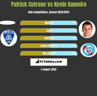 Patrick Cutrone vs Kevin Gameiro h2h player stats
