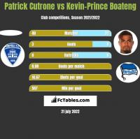 Patrick Cutrone vs Kevin-Prince Boateng h2h player stats