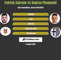 Patrick Cutrone vs Andrea Pinamonti h2h player stats