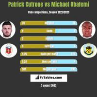 Patrick Cutrone vs Michael Obafemi h2h player stats