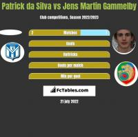 Patrick da Silva vs Jens Martin Gammelby h2h player stats