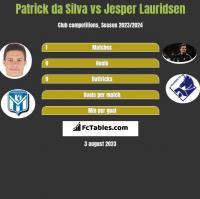 Patrick da Silva vs Jesper Lauridsen h2h player stats
