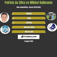 Patrick da Silva vs Mikkel Kallesoee h2h player stats