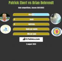 Patrick Ebert vs Brian Behrendt h2h player stats