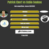 Patrick Ebert vs Cebio Soukou h2h player stats