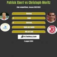 Patrick Ebert vs Christoph Moritz h2h player stats