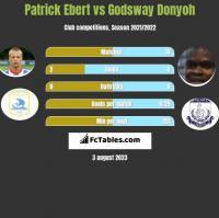 Patrick Ebert vs Godsway Donyoh h2h player stats