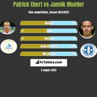 Patrick Ebert vs Jannik Mueller h2h player stats