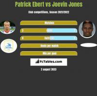 Patrick Ebert vs Joevin Jones h2h player stats
