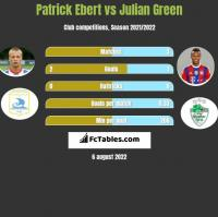 Patrick Ebert vs Julian Green h2h player stats