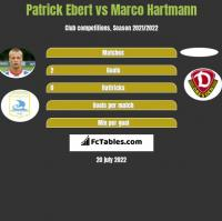 Patrick Ebert vs Marco Hartmann h2h player stats