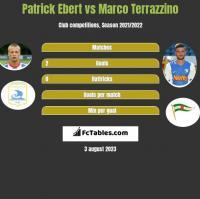 Patrick Ebert vs Marco Terrazzino h2h player stats