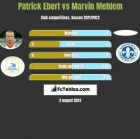 Patrick Ebert vs Marvin Mehlem h2h player stats