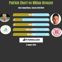 Patrick Ebert vs Niklas Kreuzer h2h player stats