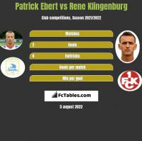 Patrick Ebert vs Rene Klingenburg h2h player stats