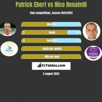 Patrick Ebert vs Rico Benatelli h2h player stats