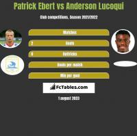 Patrick Ebert vs Anderson Lucoqui h2h player stats