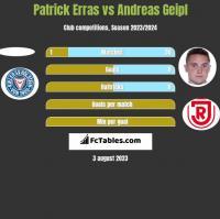 Patrick Erras vs Andreas Geipl h2h player stats