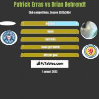 Patrick Erras vs Brian Behrendt h2h player stats