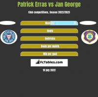 Patrick Erras vs Jan George h2h player stats