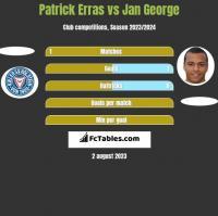Patrick Erras vs Jan George h2h player stats