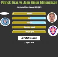 Patrick Erras vs Joan Simun Edmundsson h2h player stats