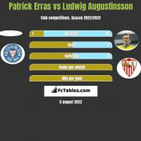 Patrick Erras vs Ludwig Augustinsson h2h player stats
