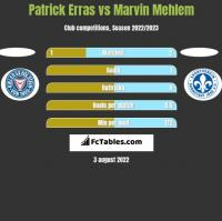 Patrick Erras vs Marvin Mehlem h2h player stats